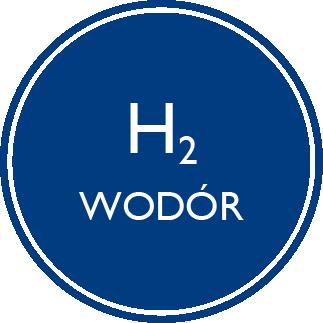ico-wodor